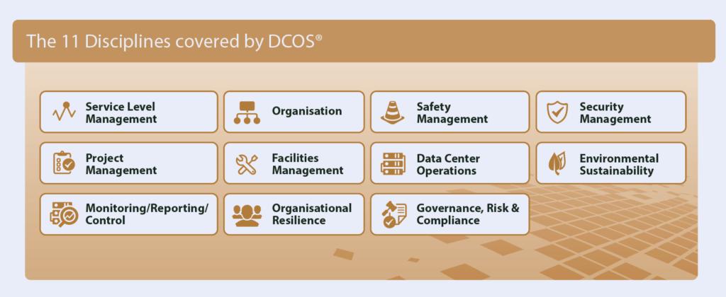 11 disciplines of DCOS