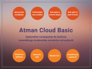 Najważniejsze cechy Atman Cloud Basic